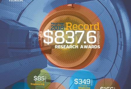 research record 2018