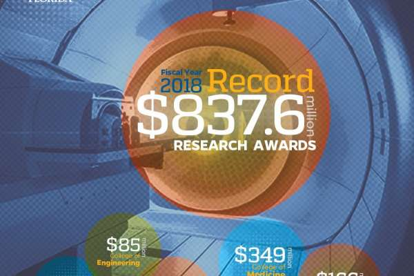 2018 Research Awards Record